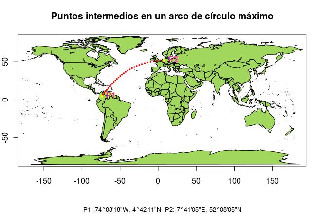 Puntos intermedios en un arco de círculo máximo
