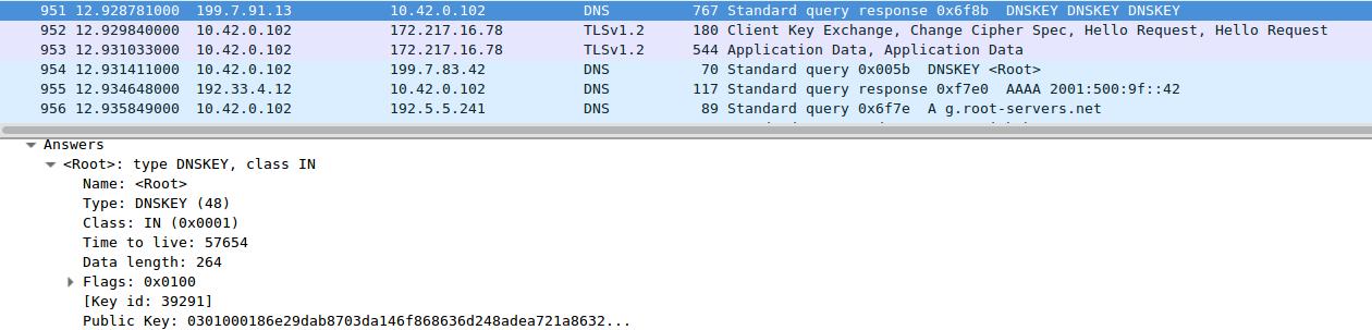 Wireshark: DNSKEY
